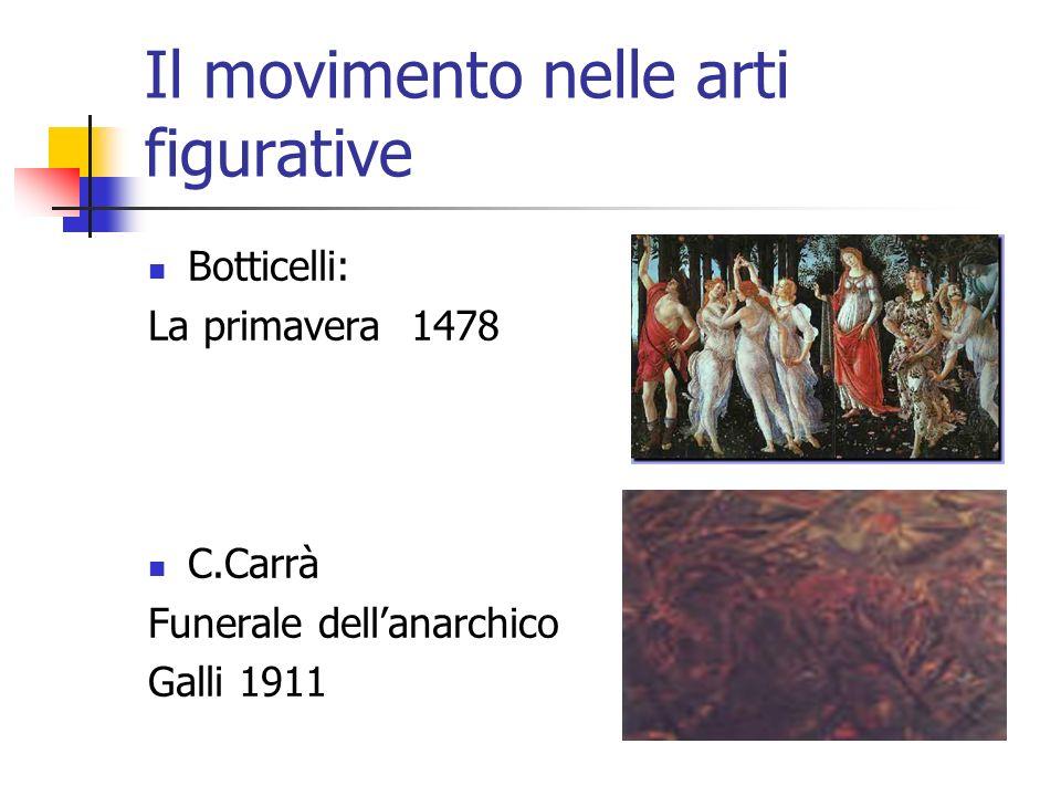 Il movimento nelle arti figurative Botticelli: La primavera 1478 C.Carrà Funerale dellanarchico Galli 1911