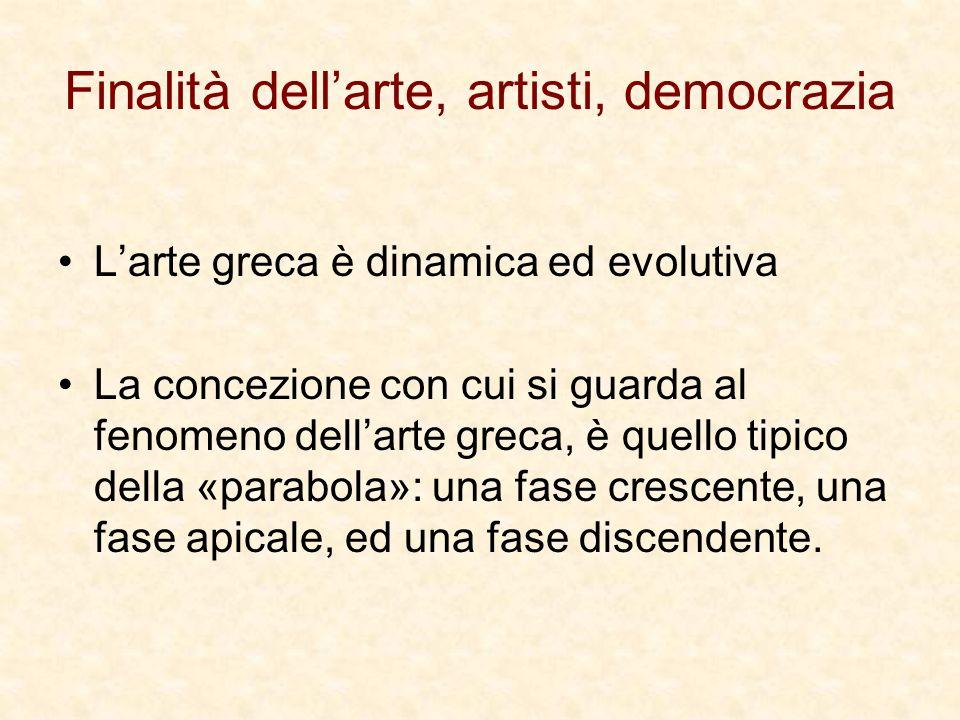 Finalità dellarte, artisti, democrazia Larte greca è dinamica ed evolutiva La concezione con cui si guarda al fenomeno dellarte greca, è quello tipico