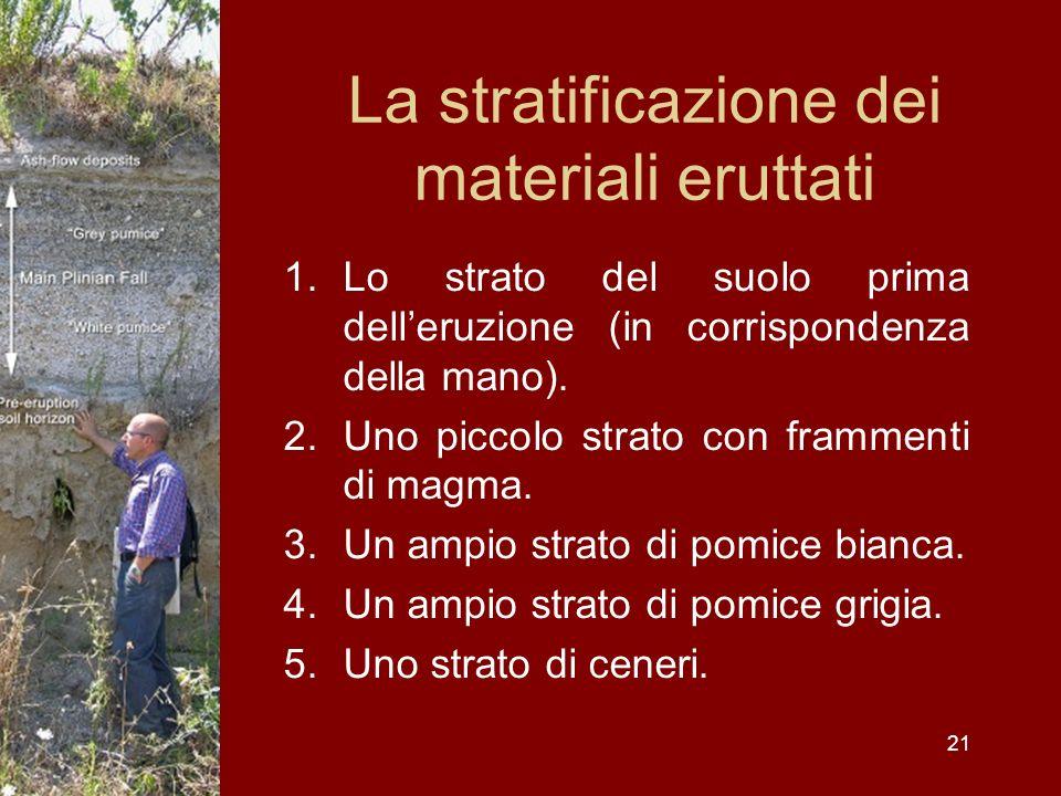 La stratificazione dei materiali eruttati 1.Lo strato del suolo prima delleruzione (in corrispondenza della mano). 2.Uno piccolo strato con frammenti
