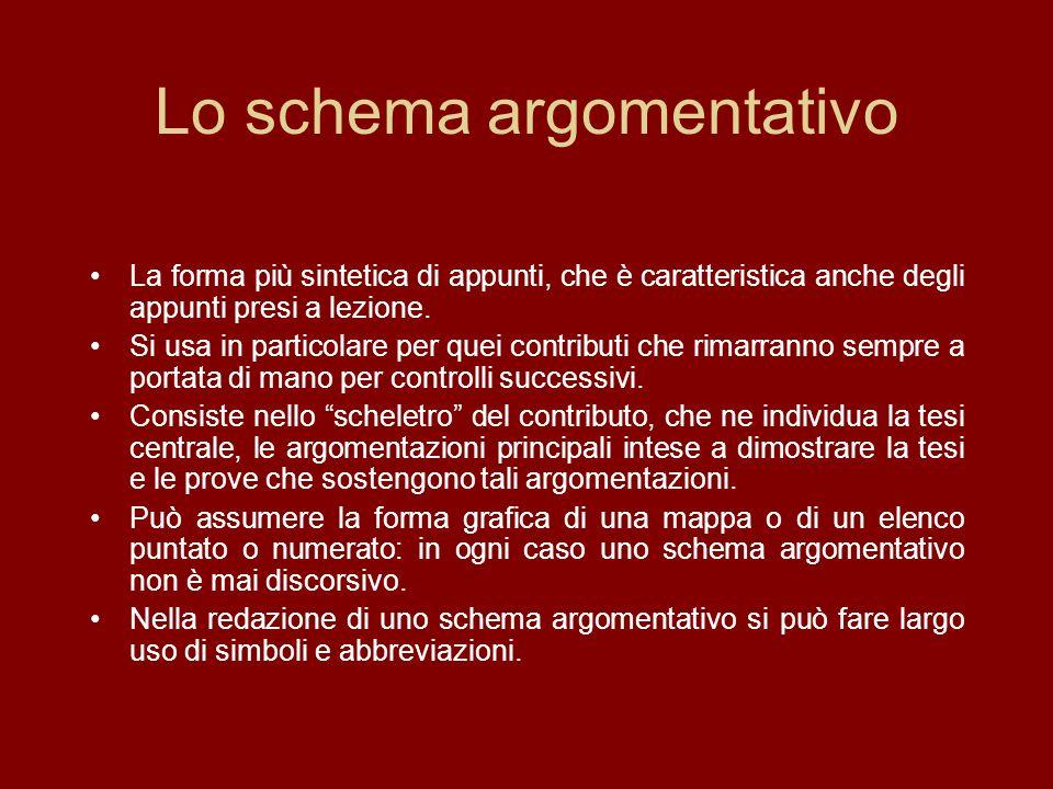 Lo schema argomentativo La forma più sintetica di appunti, che è caratteristica anche degli appunti presi a lezione.