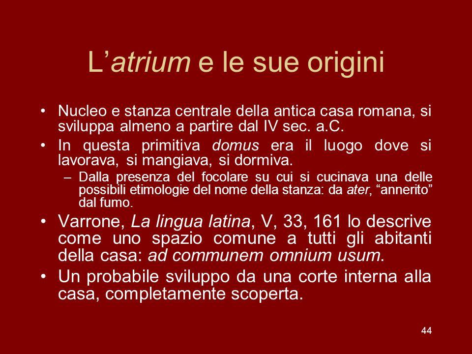 Latrium e le sue origini Nucleo e stanza centrale della antica casa romana, si sviluppa almeno a partire dal IV sec. a.C. In questa primitiva domus er