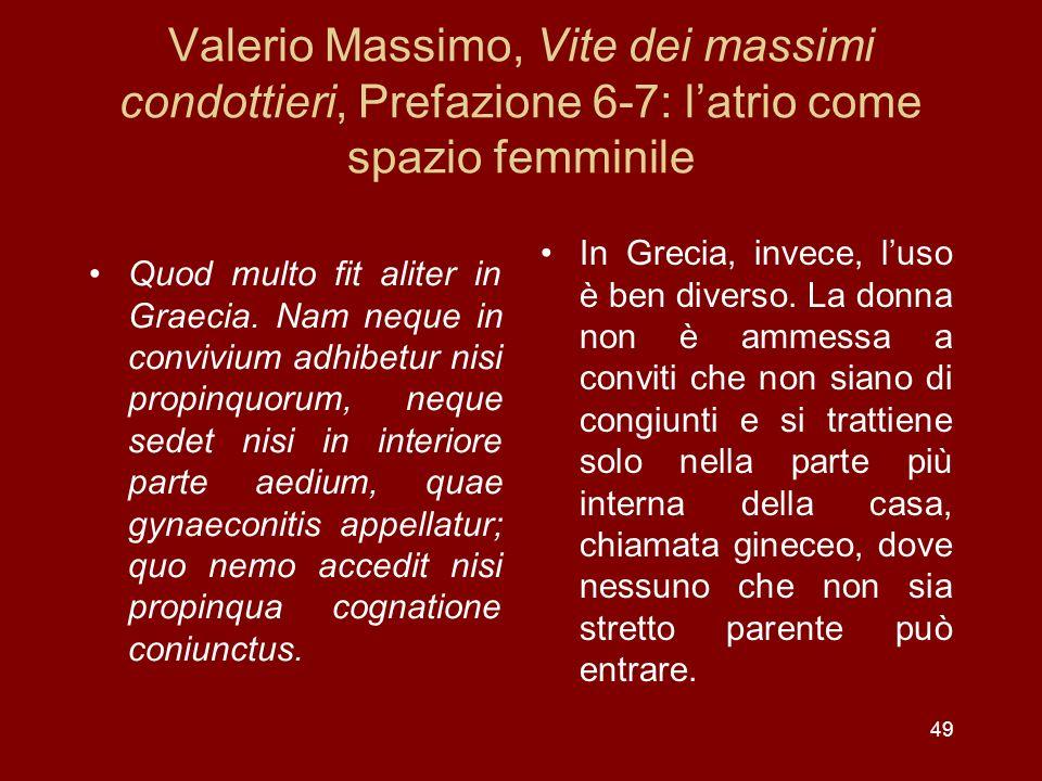 Valerio Massimo, Vite dei massimi condottieri, Prefazione 6-7: latrio come spazio femminile Quod multo fit aliter in Graecia. Nam neque in convivium a