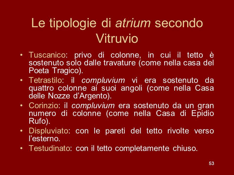 Le tipologie di atrium secondo Vitruvio Tuscanico: privo di colonne, in cui il tetto è sostenuto solo dalle travature (come nella casa del Poeta Tragi