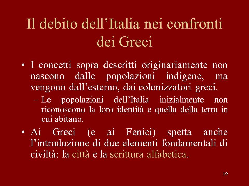 19 Il debito dellItalia nei confronti dei Greci I concetti sopra descritti originariamente non nascono dalle popolazioni indigene, ma vengono dalleste