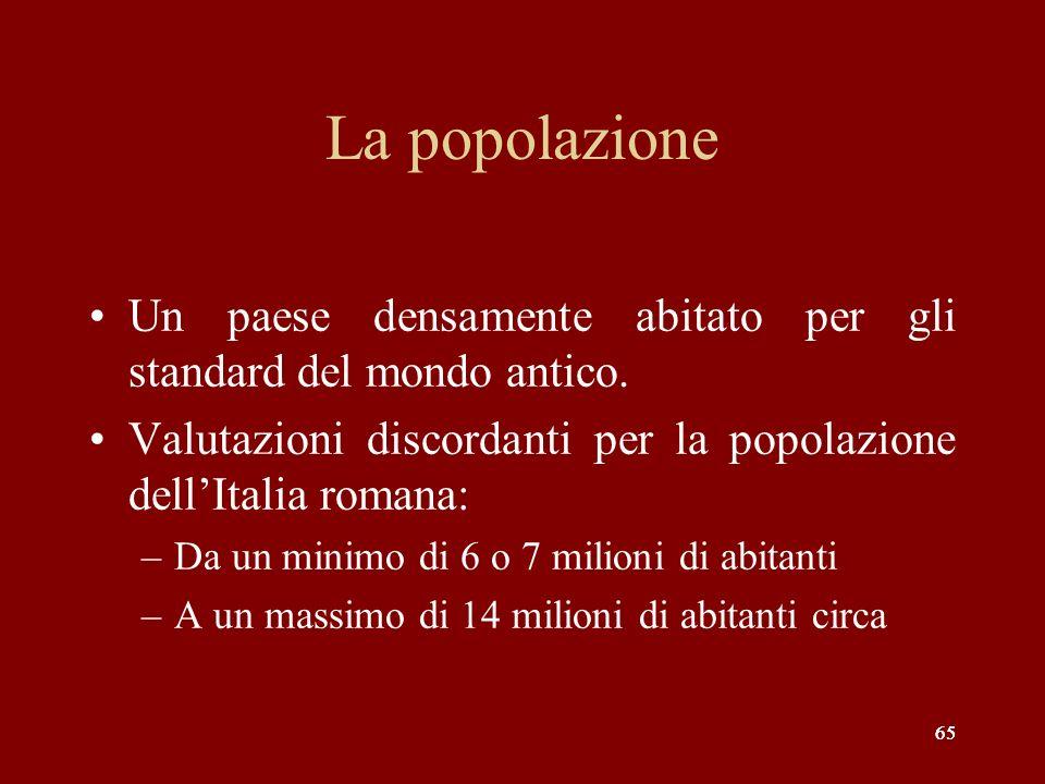 65 La popolazione Un paese densamente abitato per gli standard del mondo antico. Valutazioni discordanti per la popolazione dellItalia romana: –Da un