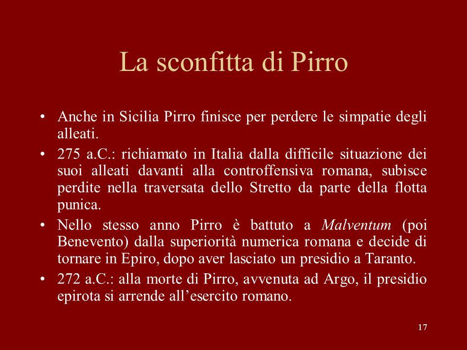 17 La sconfitta di Pirro Anche in Sicilia Pirro finisce per perdere le simpatie degli alleati. 275 a.C.: richiamato in Italia dalla difficile situazio