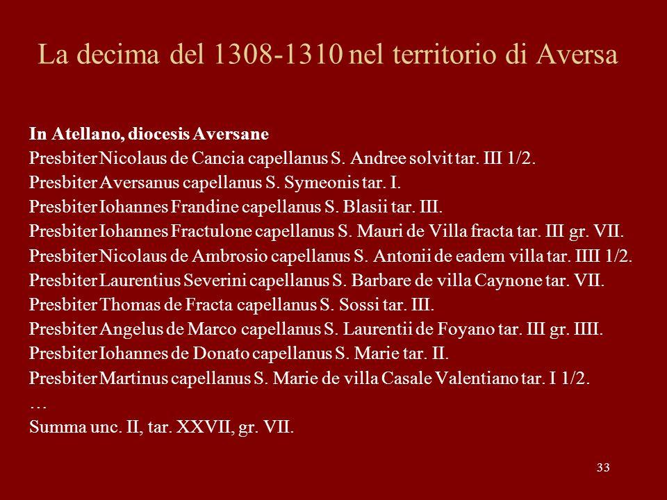 33 La decima del 1308-1310 nel territorio di Aversa In Atellano, diocesis Aversane Presbiter Nicolaus de Cancia capellanus S. Andree solvit tar. III 1
