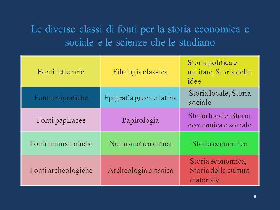 8 Le diverse classi di fonti per la storia economica e sociale e le scienze che le studiano Fonti letterarieFilologia classica Storia politica e milit