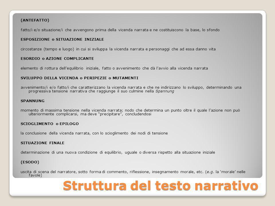 Struttura del testo narrativo (ANTEFATTO) fatto/i e/o situazione/i che avvengono prima della vicenda narrata e ne costituiscono la base, lo sfondo ESP