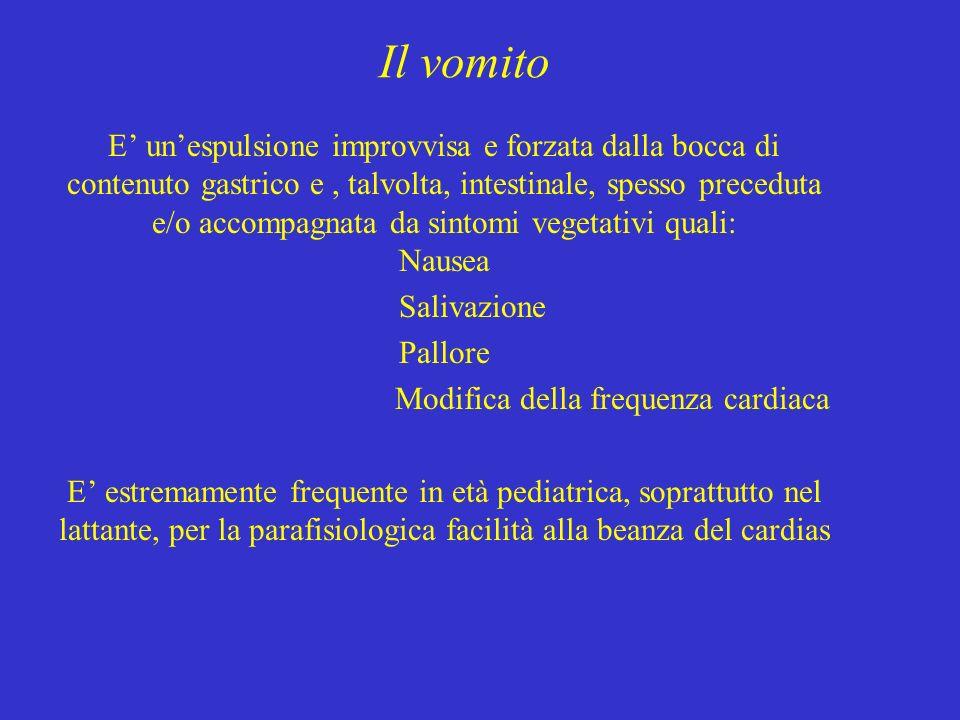 Il vomito E unespulsione improvvisa e forzata dalla bocca di contenuto gastrico e, talvolta, intestinale, spesso preceduta e/o accompagnata da sintomi