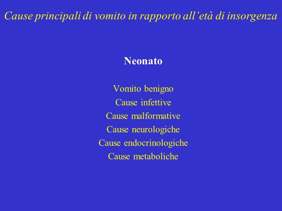 Neonato Vomito benigno Cause infettive Cause malformative Cause neurologiche Cause endocrinologiche Cause metaboliche Cause principali di vomito in ra