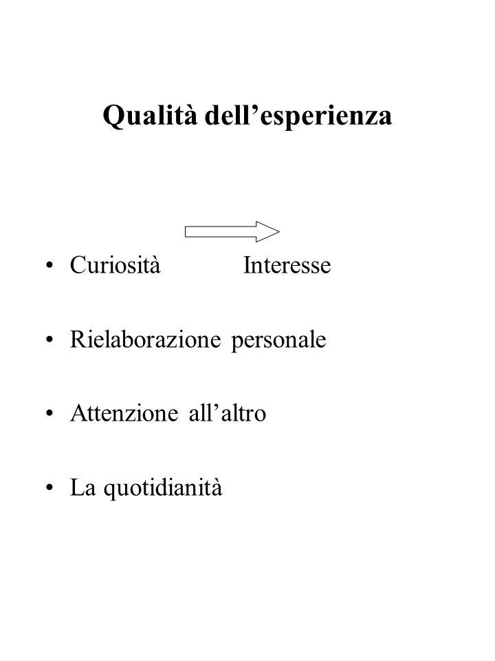 Qualità dellesperienza Curiosità Interesse Rielaborazione personale Attenzione allaltro La quotidianità