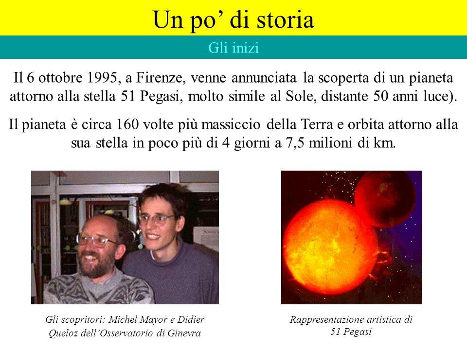 Un po di storia Gli scopritori: Michel Mayor e Didier Queloz dellOsservatorio di Ginevra Il 6 ottobre 1995, a Firenze, venne annunciata la scoperta di