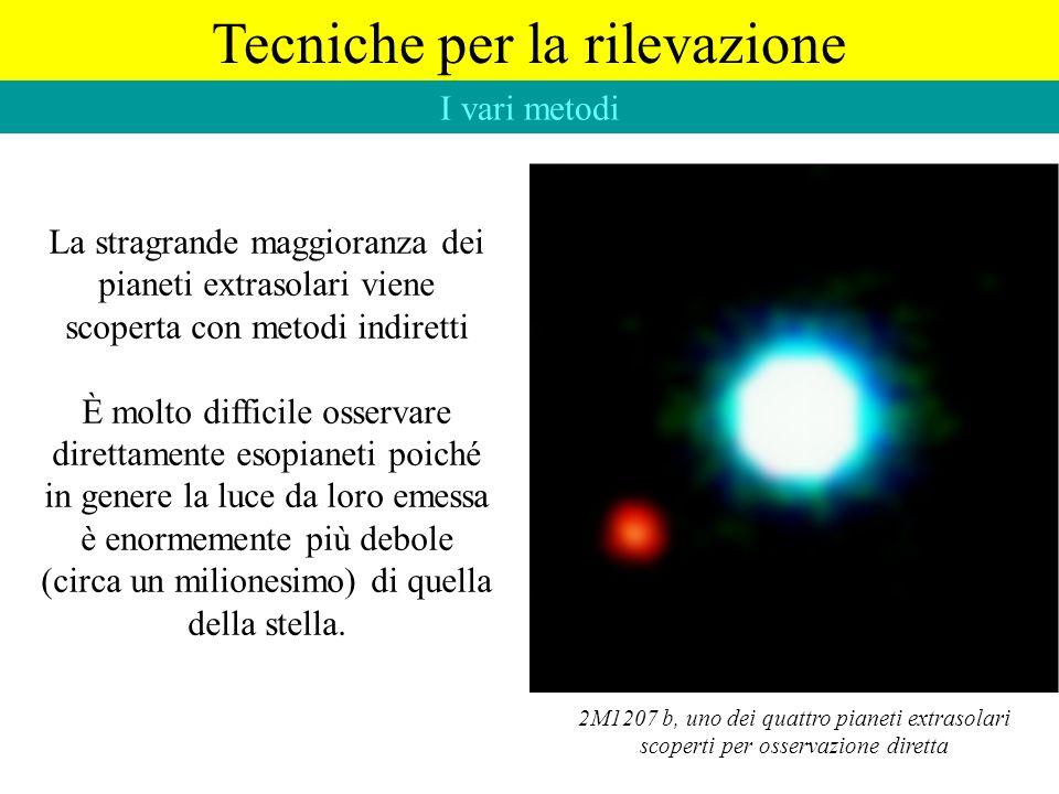 La stragrande maggioranza dei pianeti extrasolari viene scoperta con metodi indiretti È molto difficile osservare direttamente esopianeti poiché in ge