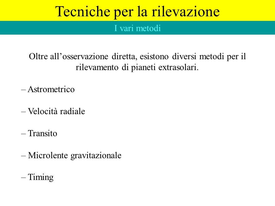 Oltre allosservazione diretta, esistono diversi metodi per il rilevamento di pianeti extrasolari. – Astrometrico – Velocità radiale – Transito – Micro
