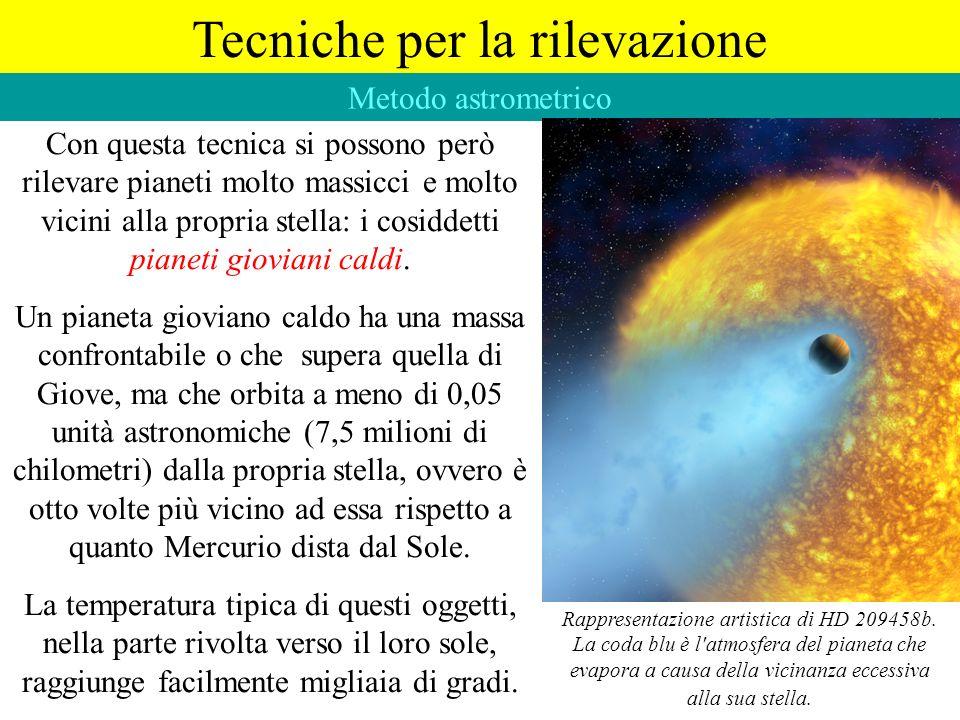 Tecniche per la rilevazione Metodo astrometrico Con questa tecnica si possono però rilevare pianeti molto massicci e molto vicini alla propria stella: