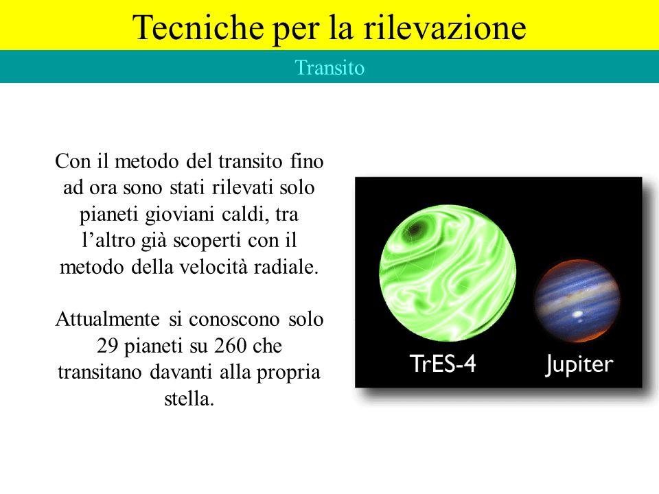 Tecniche per la rilevazione Transito Con il metodo del transito fino ad ora sono stati rilevati solo pianeti gioviani caldi, tra laltro già scoperti c