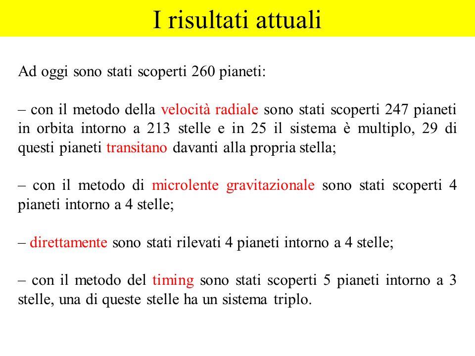 Ad oggi sono stati scoperti 260 pianeti: – con il metodo della velocità radiale sono stati scoperti 247 pianeti in orbita intorno a 213 stelle e in 25