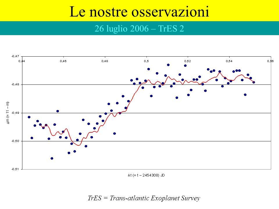 Le nostre osservazioni 26 luglio 2006 – TrES 2 TrES = Trans-atlantic Exoplanet Survey
