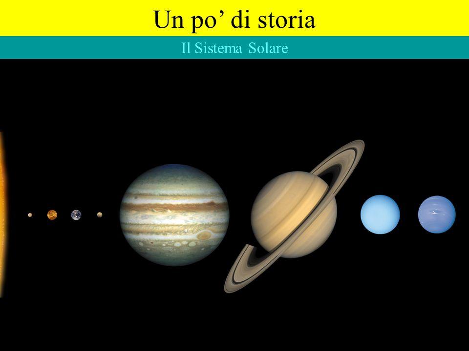 Il Sistema Solare Un po di storia
