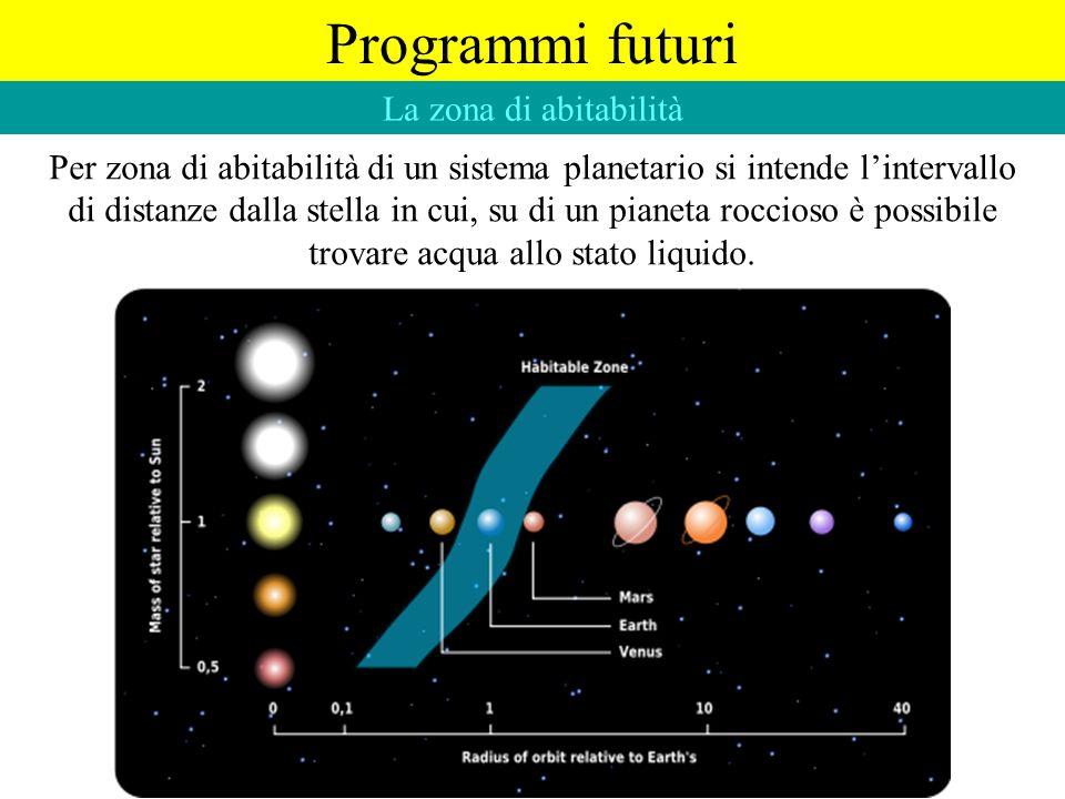 Programmi futuri Per zona di abitabilità di un sistema planetario si intende lintervallo di distanze dalla stella in cui, su di un pianeta roccioso è