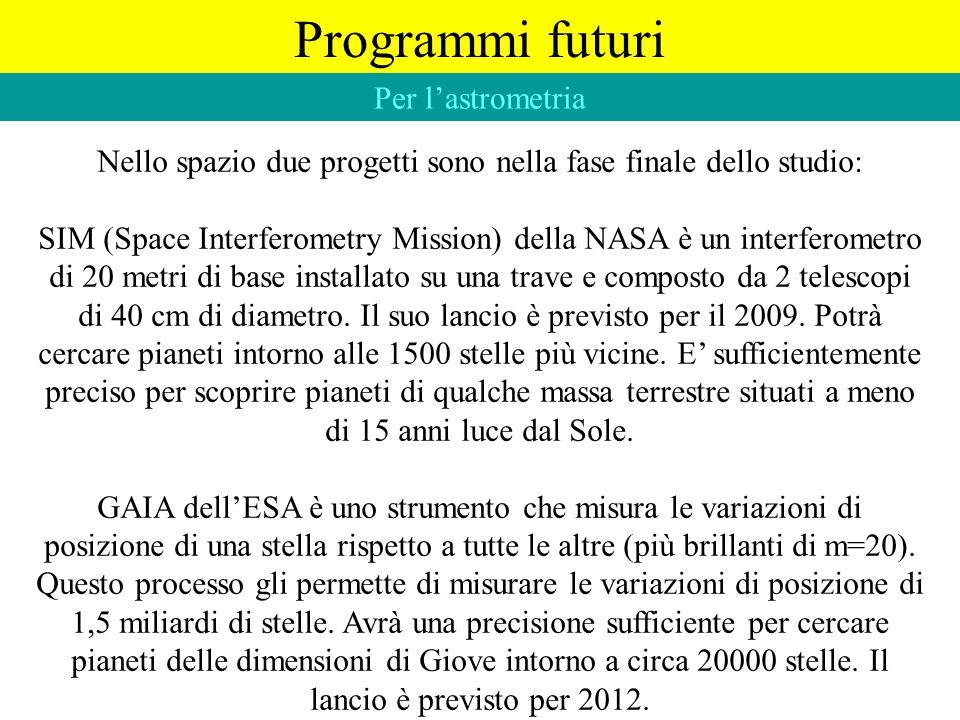 Programmi futuri Per lastrometria Nello spazio due progetti sono nella fase finale dello studio: SIM (Space Interferometry Mission) della NASA è un in