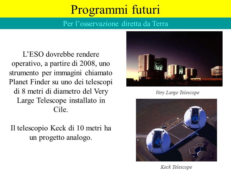 Programmi futuri Per losservazione diretta da Terra LESO dovrebbe rendere operativo, a partire di 2008, uno strumento per immagini chiamato Planet Fin