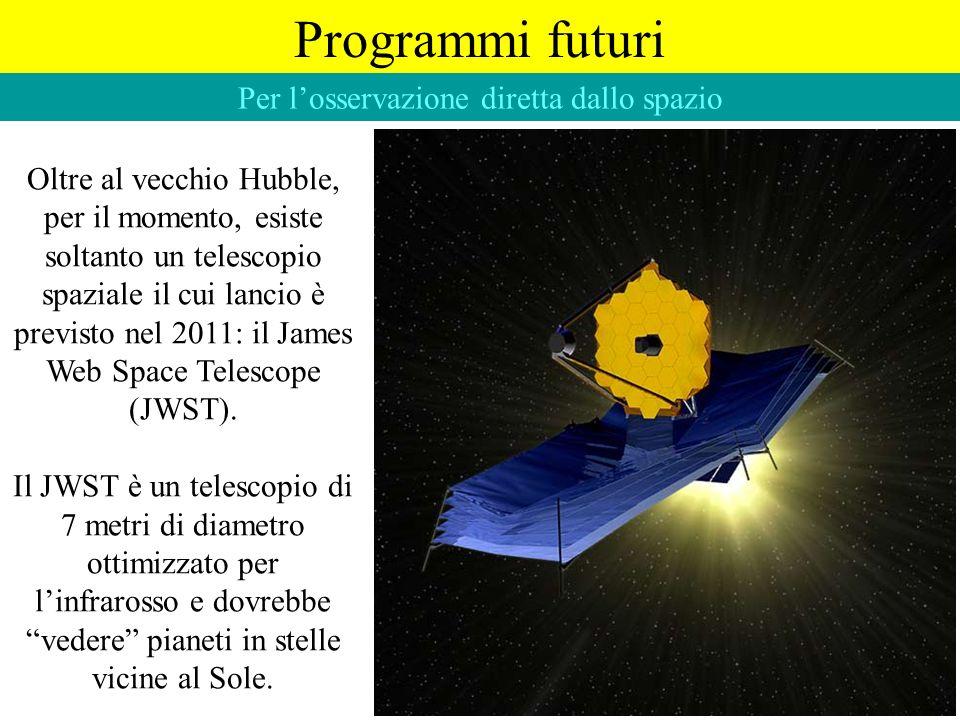 Programmi futuri Per losservazione diretta dallo spazio Oltre al vecchio Hubble, per il momento, esiste soltanto un telescopio spaziale il cui lancio