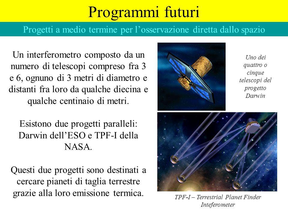 Programmi futuri Progetti a medio termine per losservazione diretta dallo spazio Un interferometro composto da un numero di telescopi compreso fra 3 e