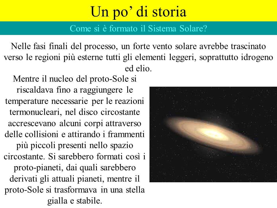 Come si è formato il Sistema Solare? Nelle fasi finali del processo, un forte vento solare avrebbe trascinato verso le regioni più esterne tutti gli e