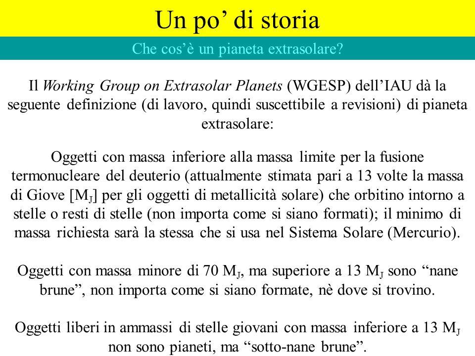 Che cosè un pianeta extrasolare? Il Working Group on Extrasolar Planets (WGESP) dellIAU dà la seguente definizione (di lavoro, quindi suscettibile a r