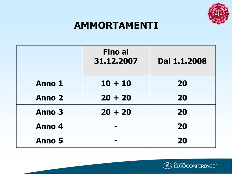 Fino al 31.12.2007Dal 1.1.2008 Anno 110 + 1020 Anno 220 + 2020 Anno 320 + 2020 Anno 4-20 Anno 5-20 AMMORTAMENTI