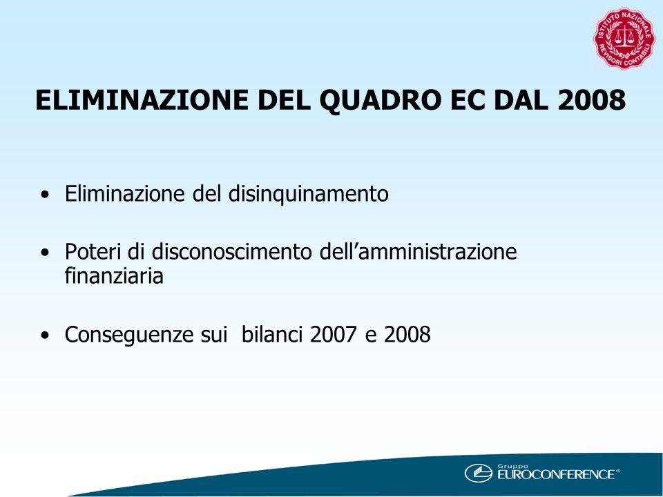 ELIMINAZIONE DEL QUADRO EC DAL 2008 Eliminazione del disinquinamento Poteri di disconoscimento dellamministrazione finanziaria Conseguenze sui bilanci