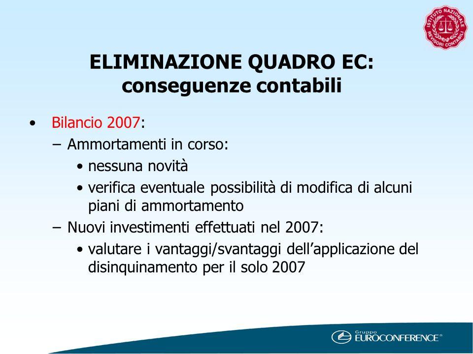 ELIMINAZIONE QUADRO EC: conseguenze contabili Bilancio 2007: –Ammortamenti in corso: nessuna novità verifica eventuale possibilità di modifica di alcu