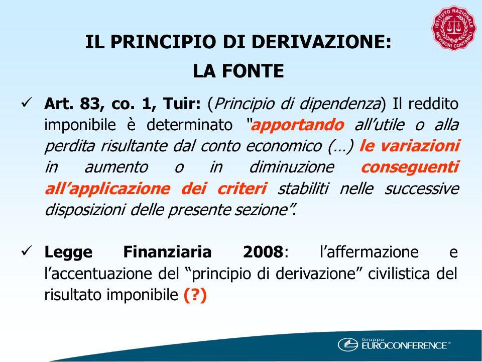 IL PRINCIPIO DI DERIVAZIONE: LA FONTE Art. 83, co. 1, Tuir: (Principio di dipendenza) Il reddito imponibile è determinato apportando allutile o alla p