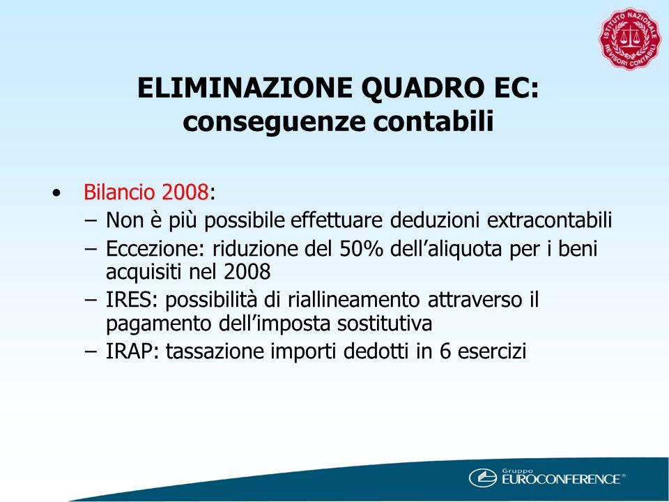 ELIMINAZIONE QUADRO EC: conseguenze contabili Bilancio 2008: –Non è più possibile effettuare deduzioni extracontabili –Eccezione: riduzione del 50% de