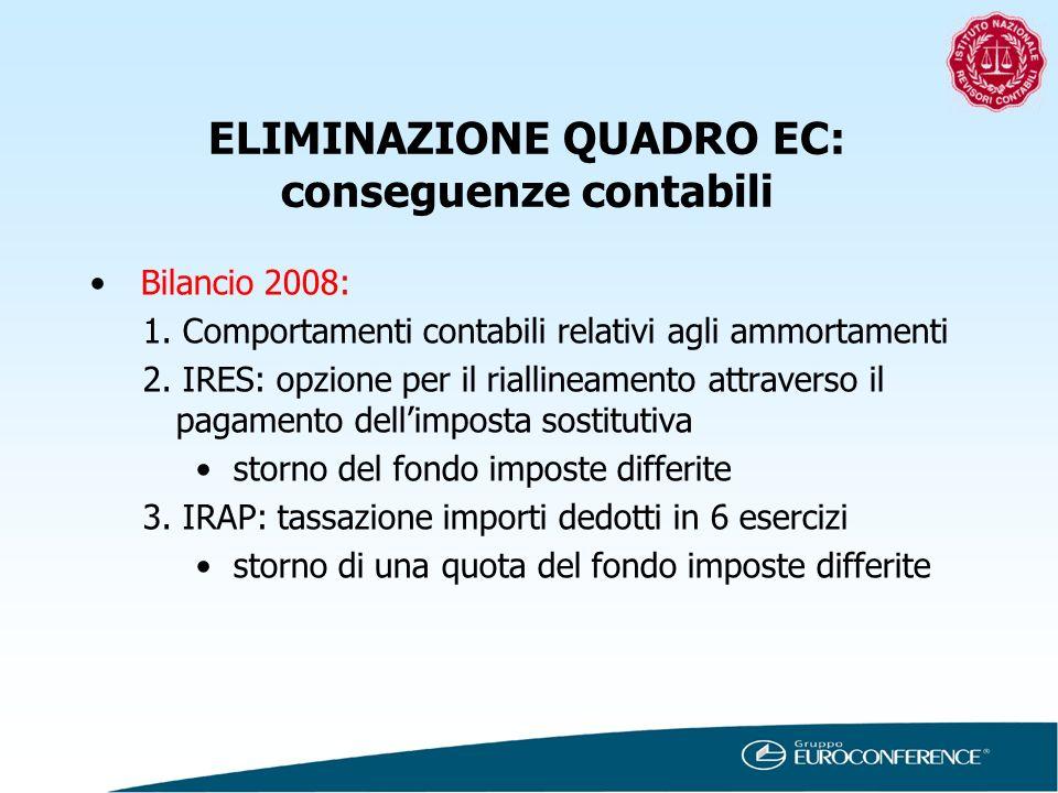 ELIMINAZIONE QUADRO EC: conseguenze contabili Bilancio 2008: 1. Comportamenti contabili relativi agli ammortamenti 2. IRES: opzione per il riallineame