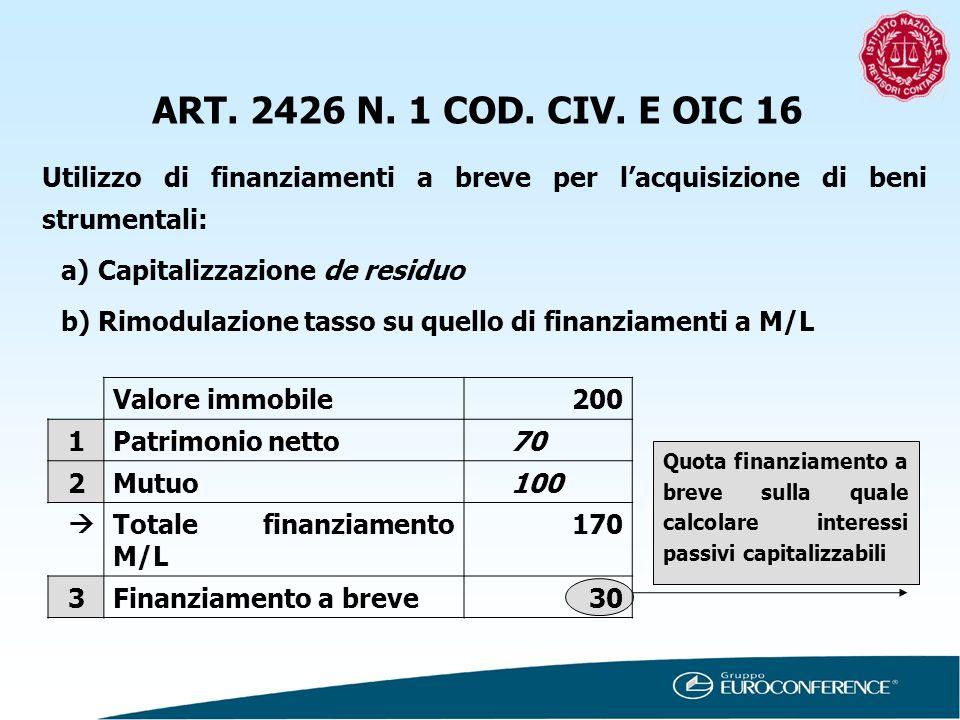 ART. 2426 N. 1 COD. CIV. E OIC 16 Utilizzo di finanziamenti a breve per lacquisizione di beni strumentali: a)Capitalizzazione de residuo b)Rimodulazio