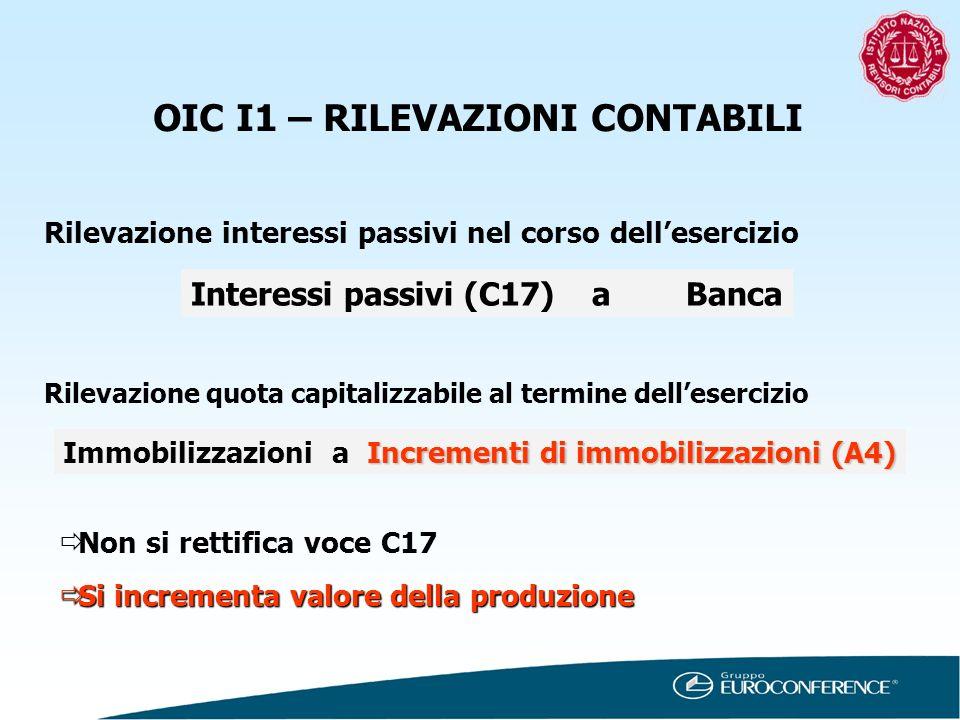 OIC I1 – RILEVAZIONI CONTABILI Rilevazione interessi passivi nel corso dellesercizio Interessi passivi (C17) a Banca Rilevazione quota capitalizzabile