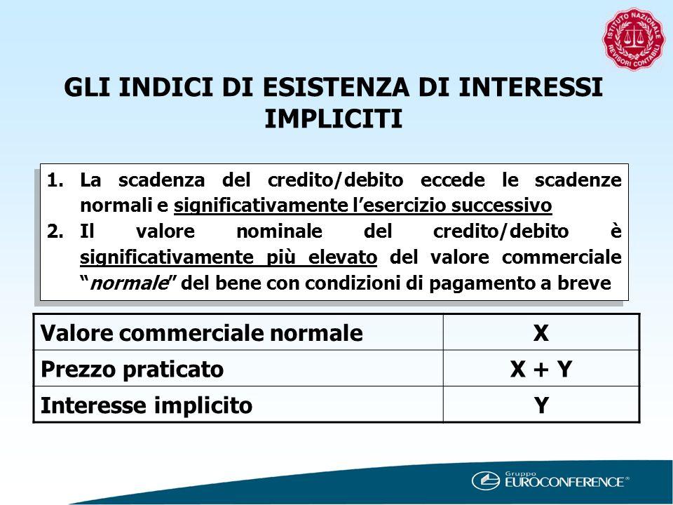 GLI INDICI DI ESISTENZA DI INTERESSI IMPLICITI 1.La scadenza del credito/debito eccede le scadenze normali e significativamente lesercizio successivo