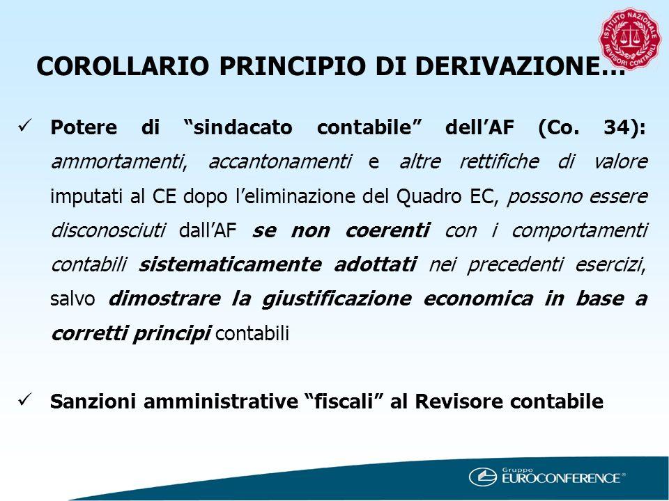 COROLLARIO PRINCIPIO DI DERIVAZIONE… Potere di sindacato contabile dellAF (Co. 34): ammortamenti, accantonamenti e altre rettifiche di valore imputati