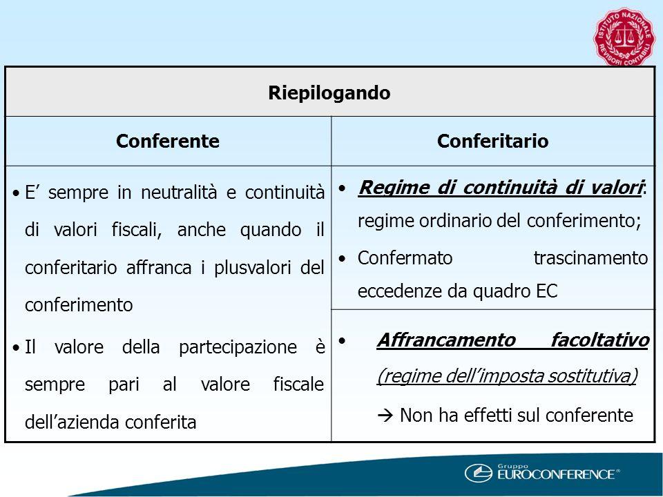Riepilogando ConferenteConferitario E sempre in neutralità e continuità di valori fiscali, anche quando il conferitario affranca i plusvalori del conf