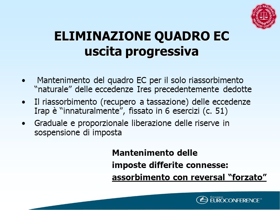 ELIMINAZIONE QUADRO EC uscita progressiva Mantenimento del quadro EC per il solo riassorbimento naturale delle eccedenze Ires precedentemente dedotte