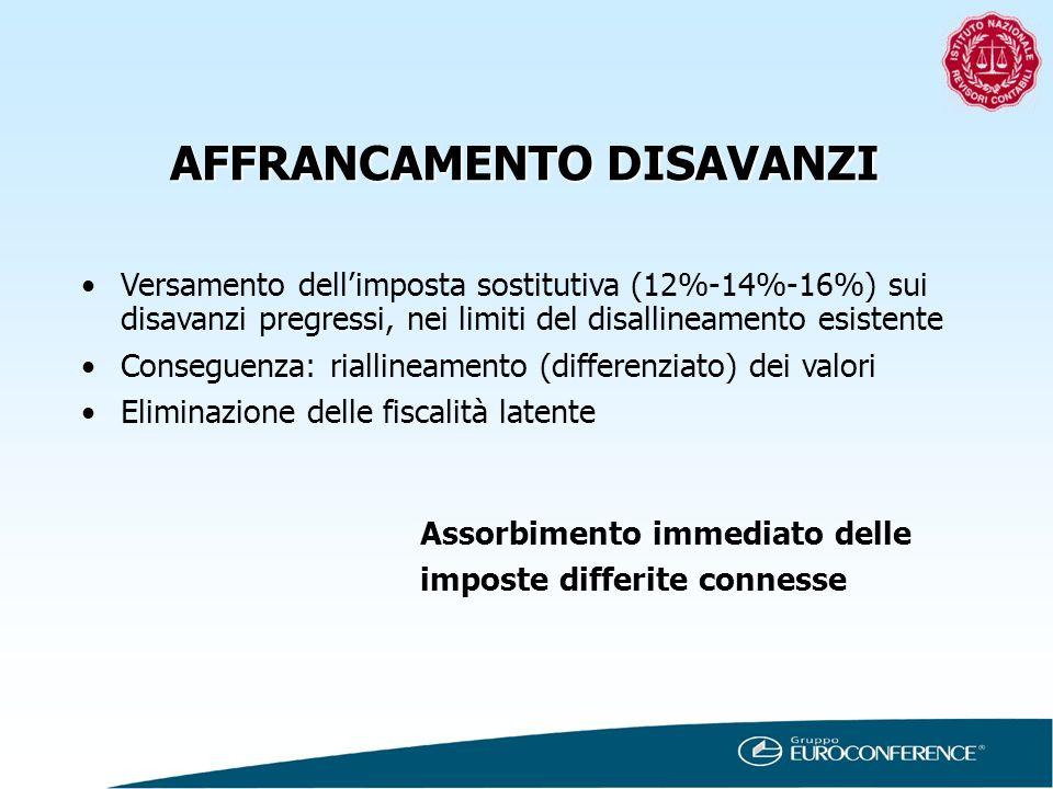 AFFRANCAMENTO DISAVANZI Versamento dellimposta sostitutiva (12%-14%-16%) sui disavanzi pregressi, nei limiti del disallineamento esistente Conseguenza