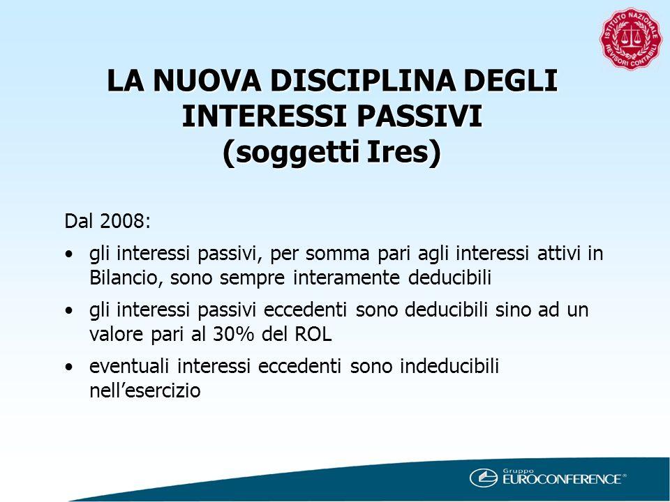 LA NUOVA DISCIPLINA DEGLI INTERESSI PASSIVI (soggetti Ires) Dal 2008: gli interessi passivi, per somma pari agli interessi attivi in Bilancio, sono se