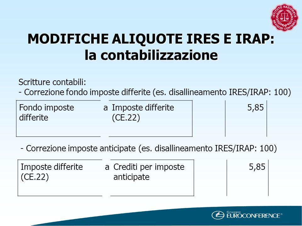 MODIFICHE ALIQUOTE IRES E IRAP: la contabilizzazione Fondo imposte differite aImposte differite (CE.22) 5,85 Scritture contabili: - Correzione fondo i