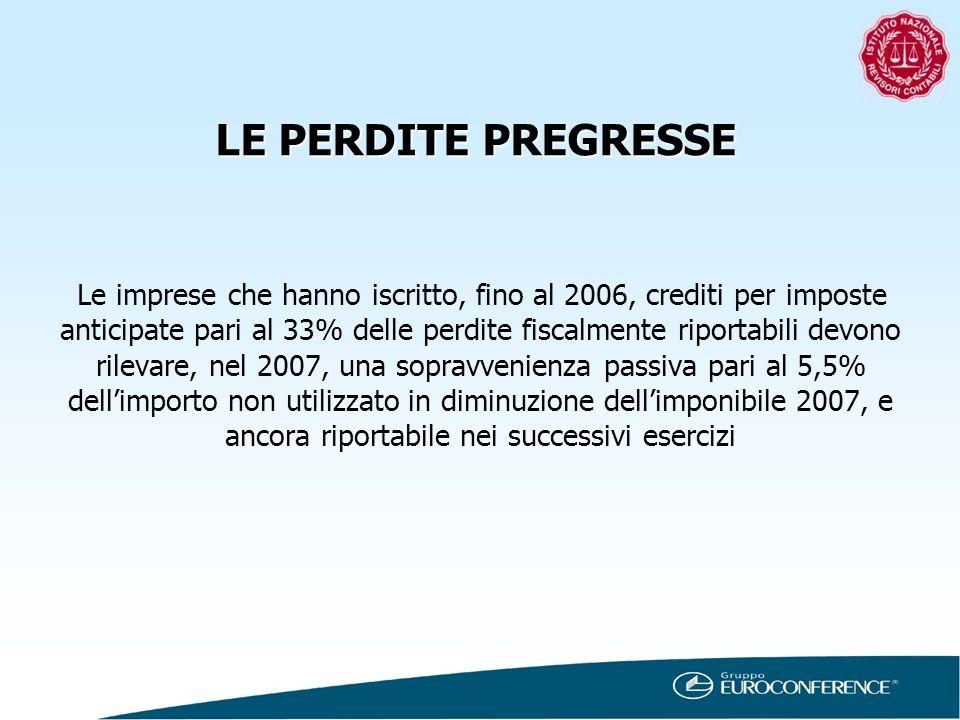 LE PERDITE PREGRESSE Le imprese che hanno iscritto, fino al 2006, crediti per imposte anticipate pari al 33% delle perdite fiscalmente riportabili dev