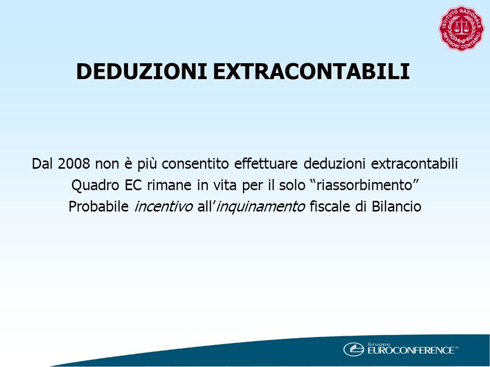 DEDUZIONI EXTRACONTABILI Dal 2008 non è più consentito effettuare deduzioni extracontabili Quadro EC rimane in vita per il solo riassorbimento Probabi