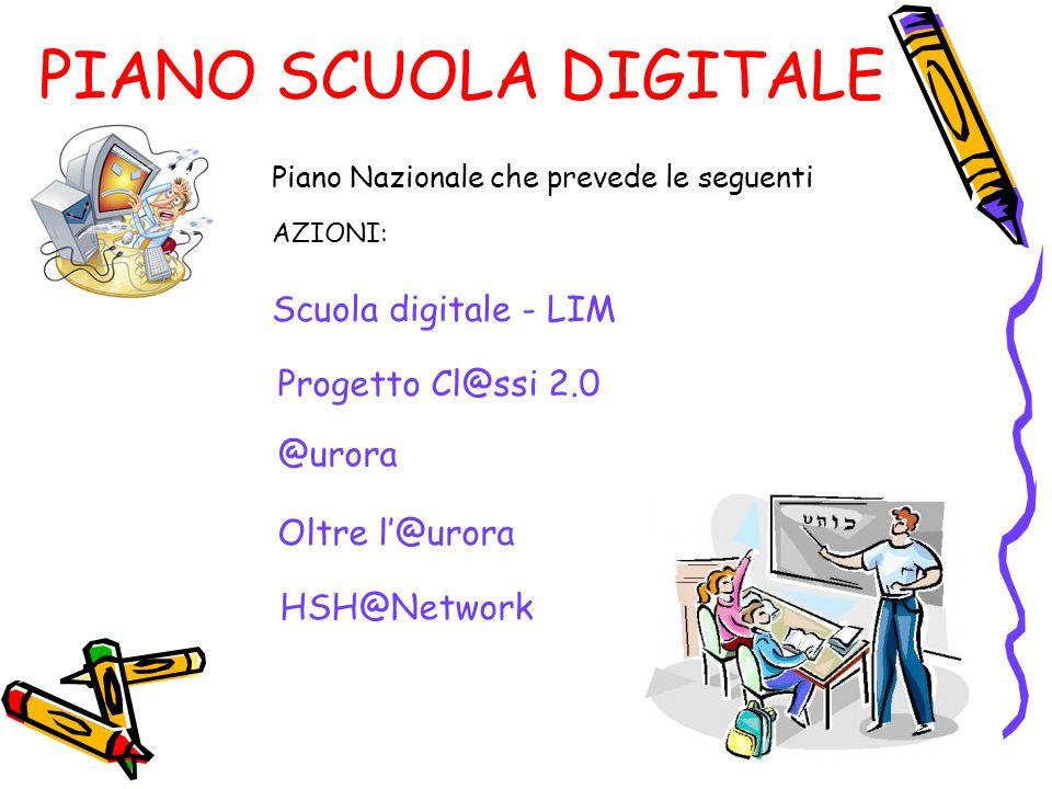 PIANO SCUOLA DIGITALE Scuola digitale - LIM Progetto Cl@ssi 2.0 @urora Oltre l@urora HSH@Network Piano Nazionale che prevede le seguenti AZIONI: