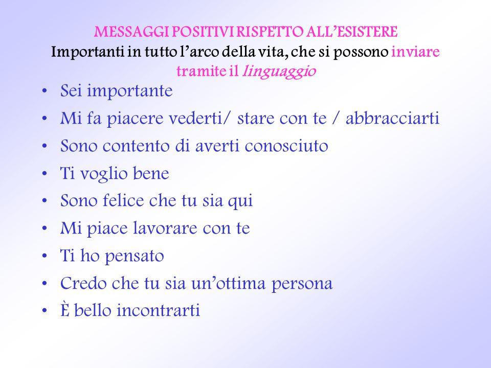 MESSAGGI POSITIVI RISPETTO ALLESISTERE Importanti in tutto larco della vita, che si possono inviare tramite il linguaggio Sei importante Mi fa piacere
